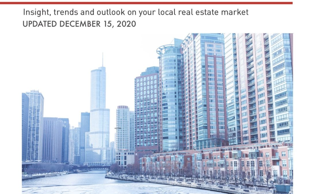 Will Chicago's Housing Market Calm Down in 2021?